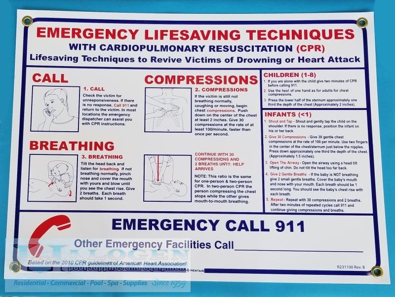 Cpr Chart Cardiopulmonary Resuscitation Sign Halogen Supply