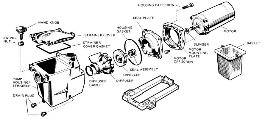 Hayward Pump Parts