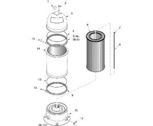 PTM Series Sta-Rite Posi-Flo II Cartridge Pool Filter Replacement Parts